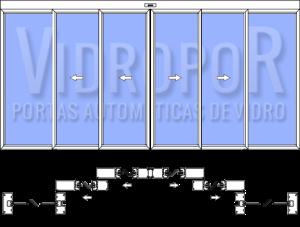 porta de vidro automatica telescopica 4 folhas moveis desenho flt